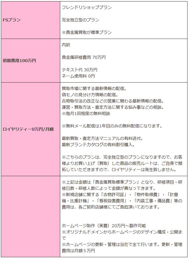 Screenshot_2021-01-31 買取専門店【e-shops】FC・フランチャイズ加盟店募集・起業・独立・開業・脱サラ