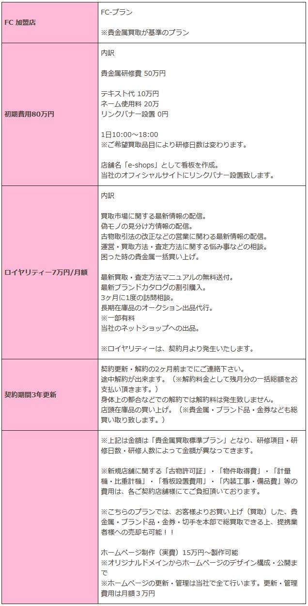 Screenshot_2021-01-31 買取専門店【e-shops】FC・フランチャイズ加盟店募集・起業・独立・開業・脱サラ(1)